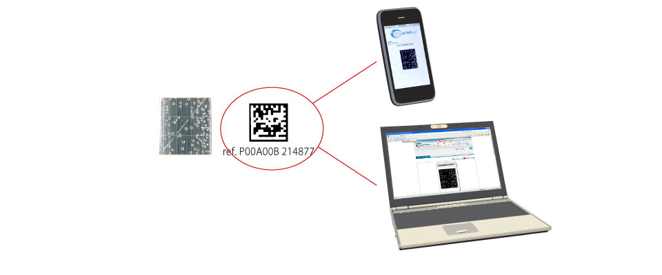 Like all BubbleTag based products, authentication can be done without specialist equipment. As long as the tag number can be searched online on the ArtTrust website, the artwork can be authenticated.